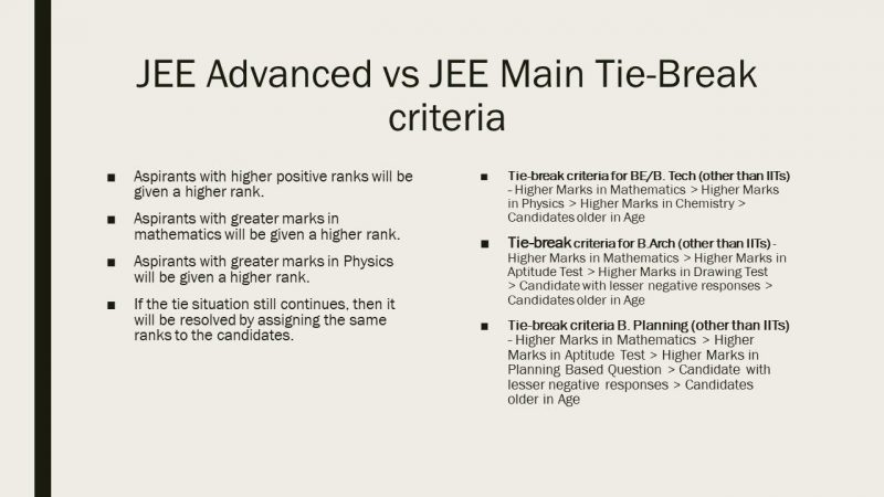 Tie-Breaking Criteria: JEE Advanced vs JEE Main Result