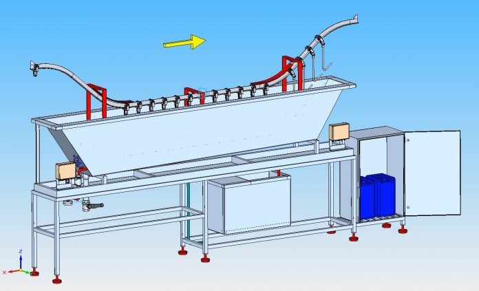 Ultrasonic Cleaning Industry in Malaysia