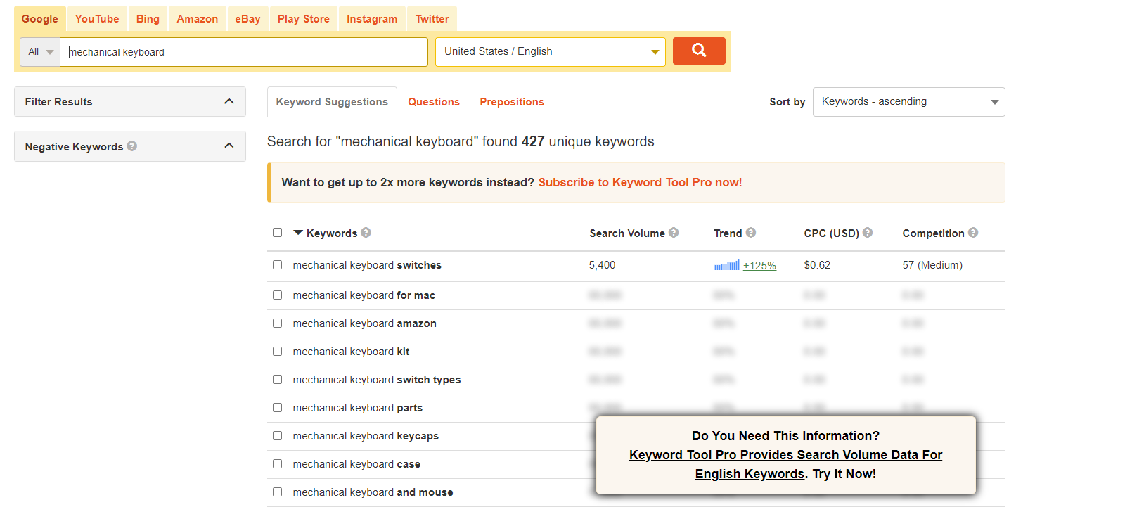 Utilize Long-Tail Keywords to Target Qualified Prospects