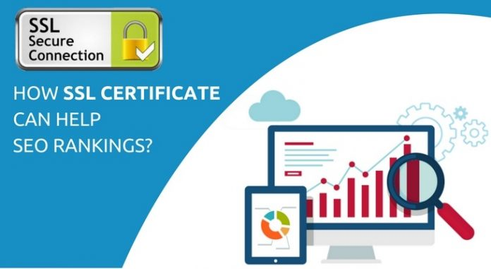 How SSL Certificate Can Affect SEO and Google Rankings