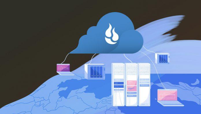 virtual machine backup solutions